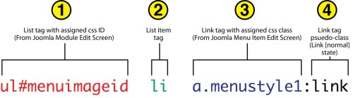 css-link-style-diagram