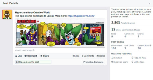 Stupid Clowns and the Facebook Boost Post Insights